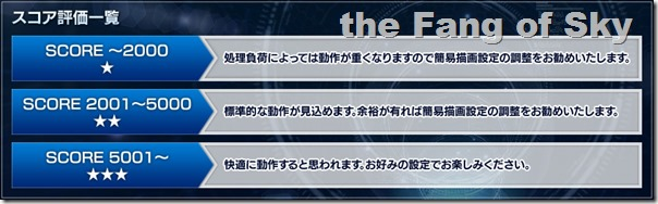 050pso2評価一覧